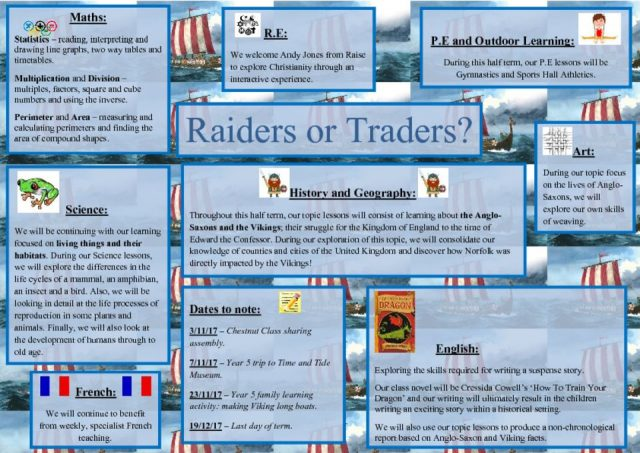 thumbnail of Raiders or Traders Topic Web