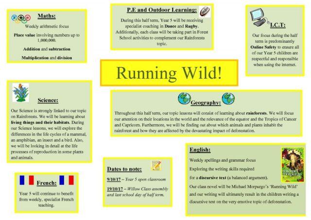 thumbnail of Running Wild Topic Web