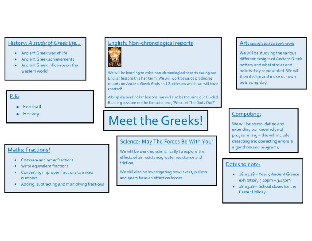 thumbnail of Meet the Greeks Topic Web
