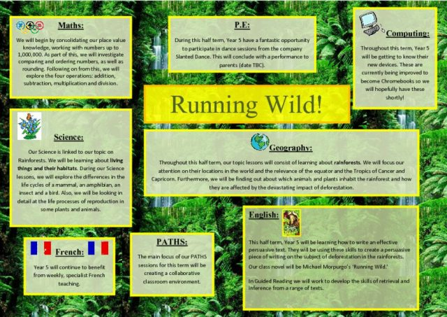 thumbnail of Running Wild Topic Web