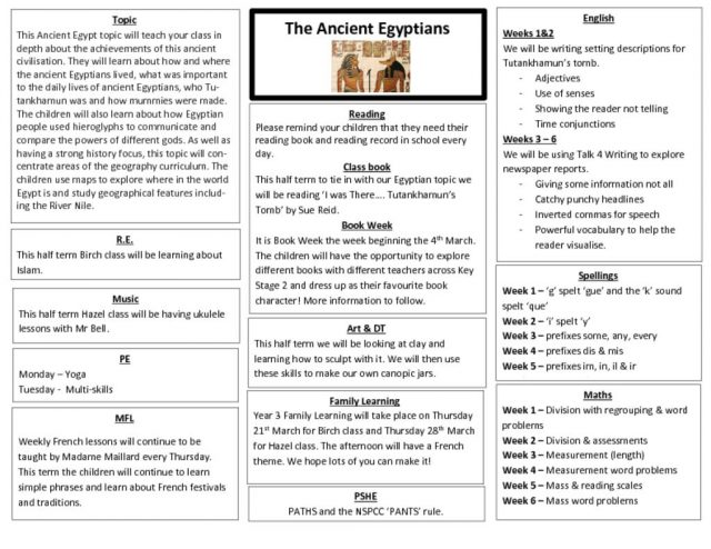thumbnail of Spring 2 (Ancient Egypt) Topic Web