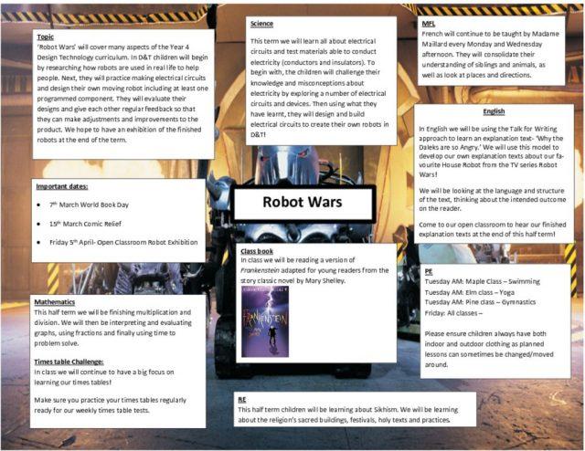 thumbnail of Spring 2 Robot Wars Topic Web v2