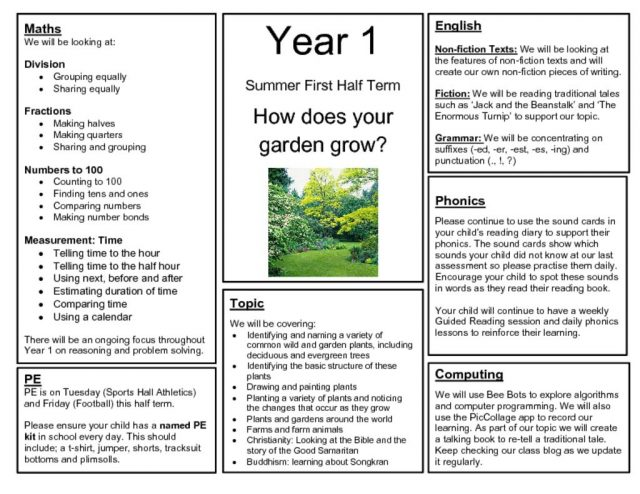 thumbnail of 5_Topic Web_Summer 1_How does your garden grow