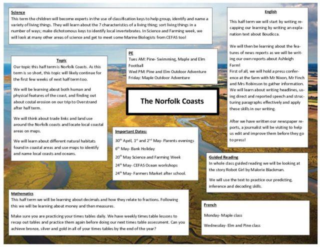 thumbnail of Summer 1 Norfolk Coasts Topic Web