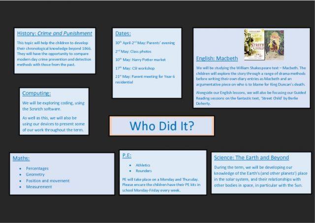 thumbnail of Topic web
