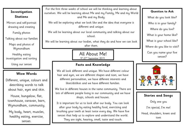 thumbnail of Reception Knowledge Organiser – All About Me Autumn 1