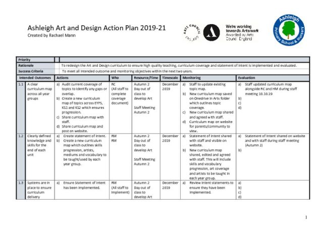 thumbnail of Action plan 2019-20 (updated)