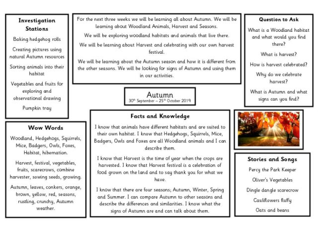 thumbnail of Reception Knowledge Organiser Autumn 1