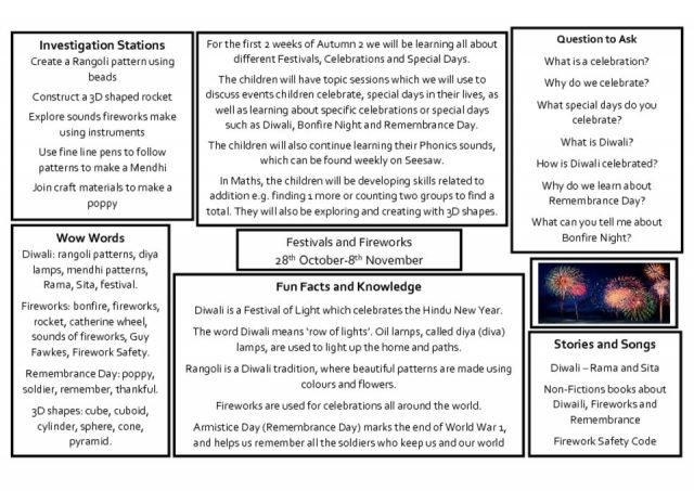 thumbnail of Knowledge Organiser – Festivals and Fireworks Autumn 2 Weeks 1 and 2