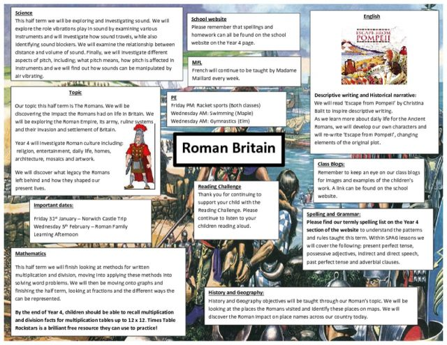 thumbnail of Spring 1 Romans Topic Web