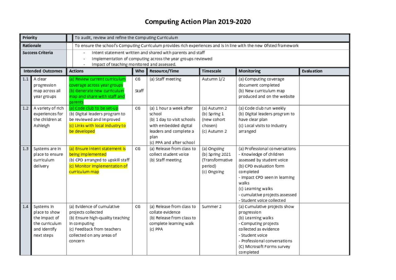 thumbnail of 19_20 Action plan