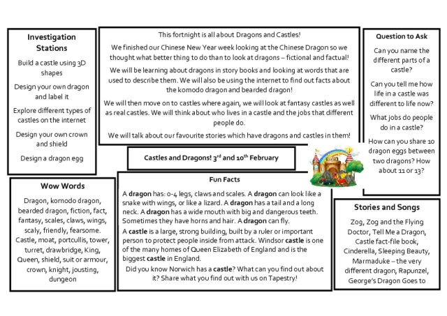 thumbnail of Knowledge Organiser – Dragons and Castles