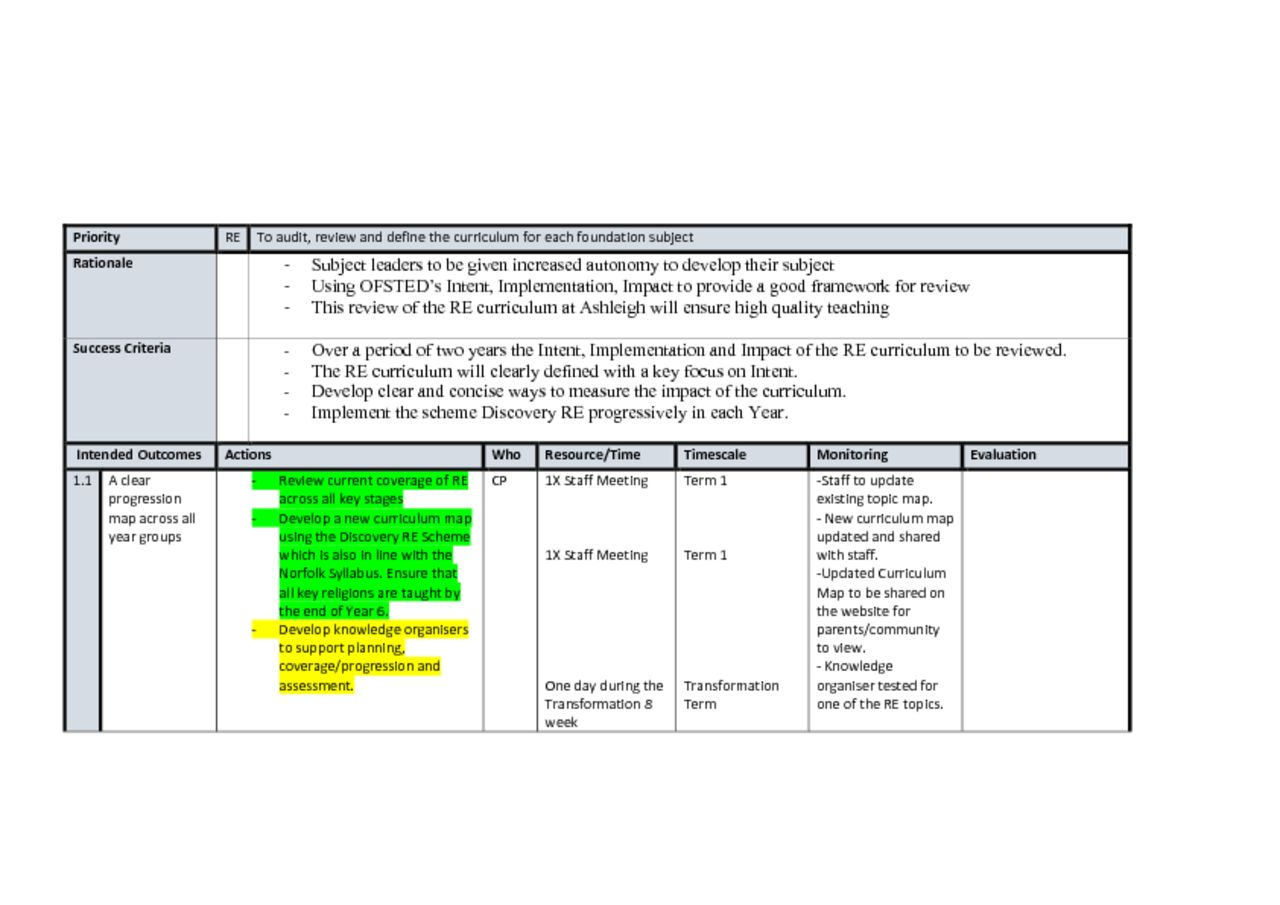 thumbnail of Updated Action Plan