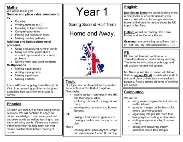 thumbnail of 4_Home and Away_Spring 2 Topic Web