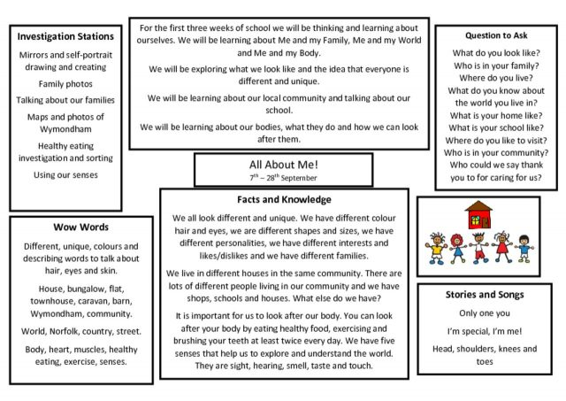 thumbnail of Knowledge Organiser All About Me Autumn 1