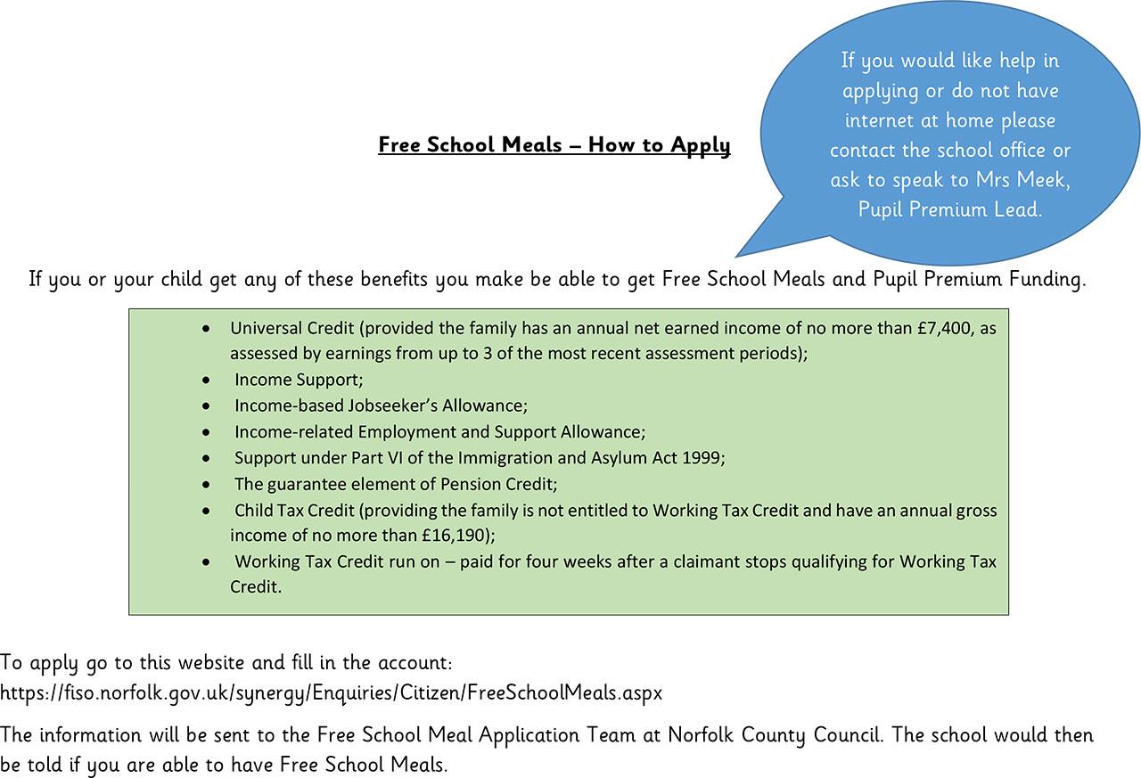 Parents Guide To Pupil Premium 2